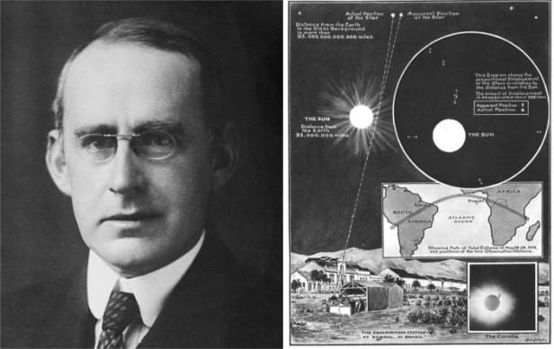 sir-arthur-eddington-and-1919-solar-eclipse-experiment-chart