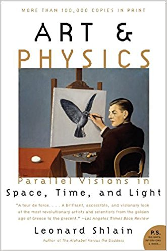 Art and physics